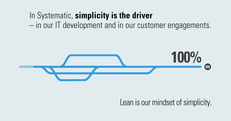 In Systematic, Lean is a mindset of simplicity